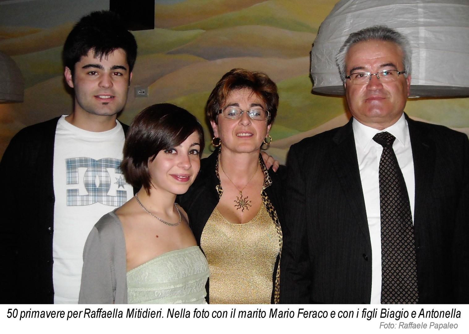 02 Raffaella Mitidieri